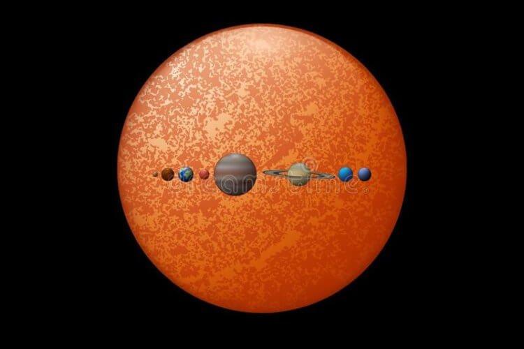 Размер Солнца в сравнении с другими планетами Солнечной системы