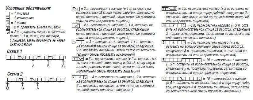 Схемы 1 и 2.