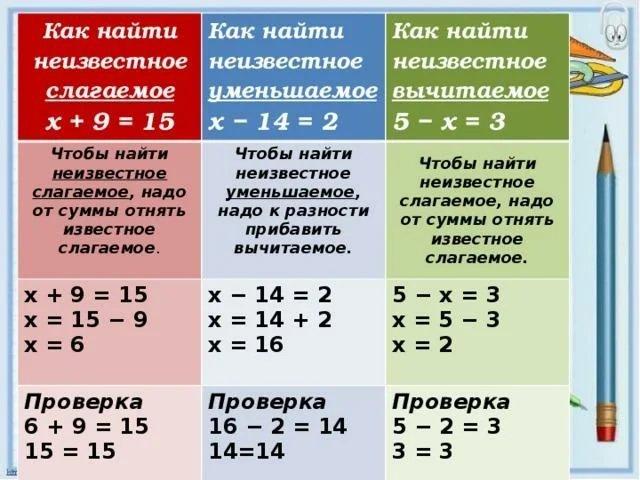 Источник multiurok.ru