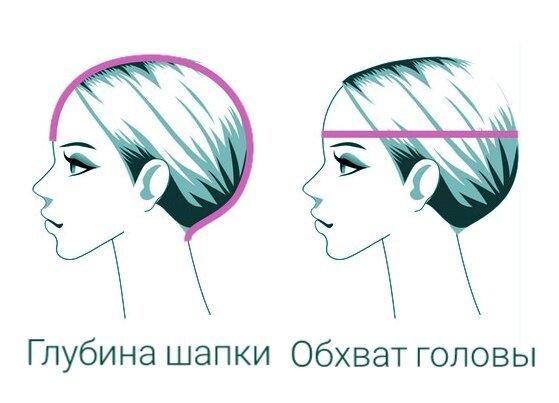 Измеряем обхват головы